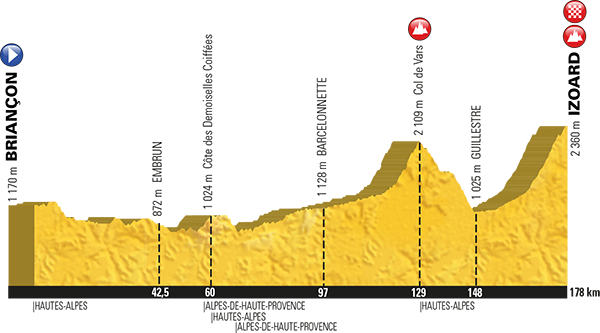 Briancon col Izoard Tour de France Stage18